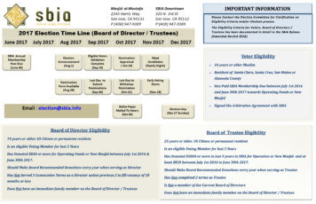 Thumbnail for Board of Director (BoD) & Board of Trustee(BoT) 2017 Elections